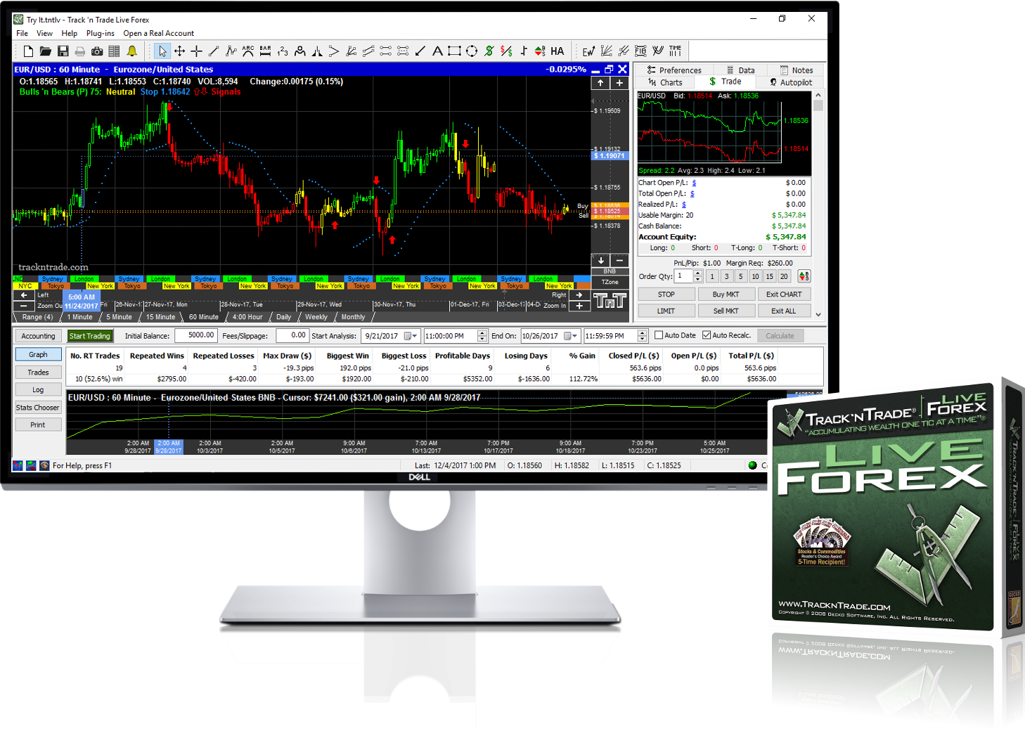 Free forex trading tools software